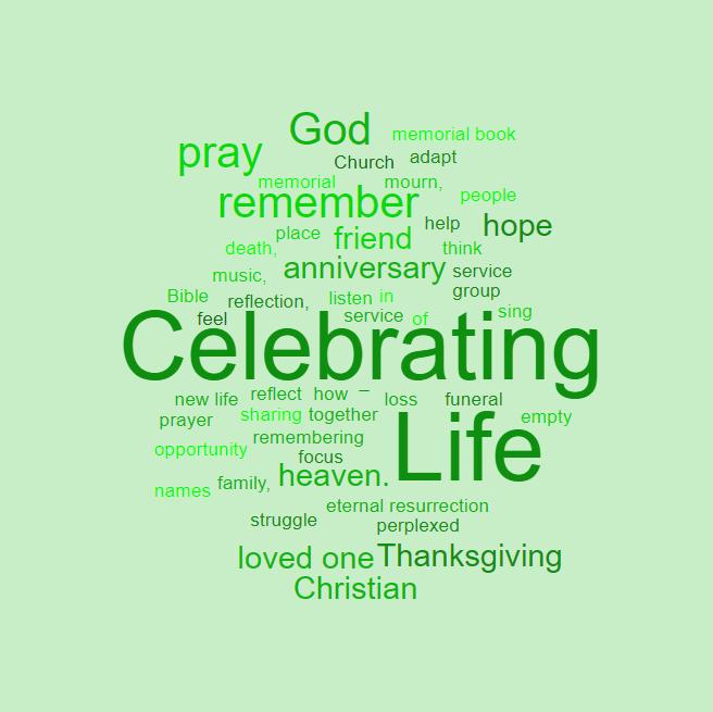 Celebrating Life Square Wordle Green